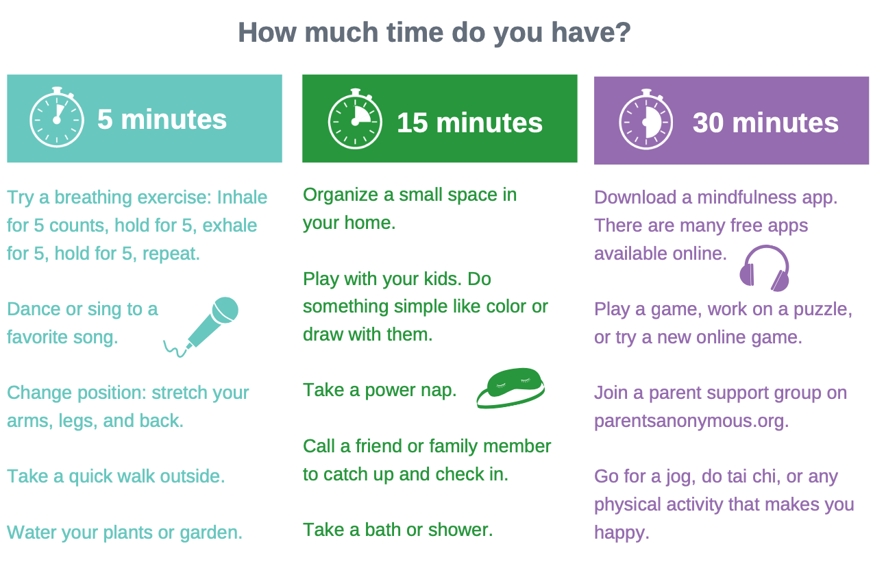 Activities broken down by time